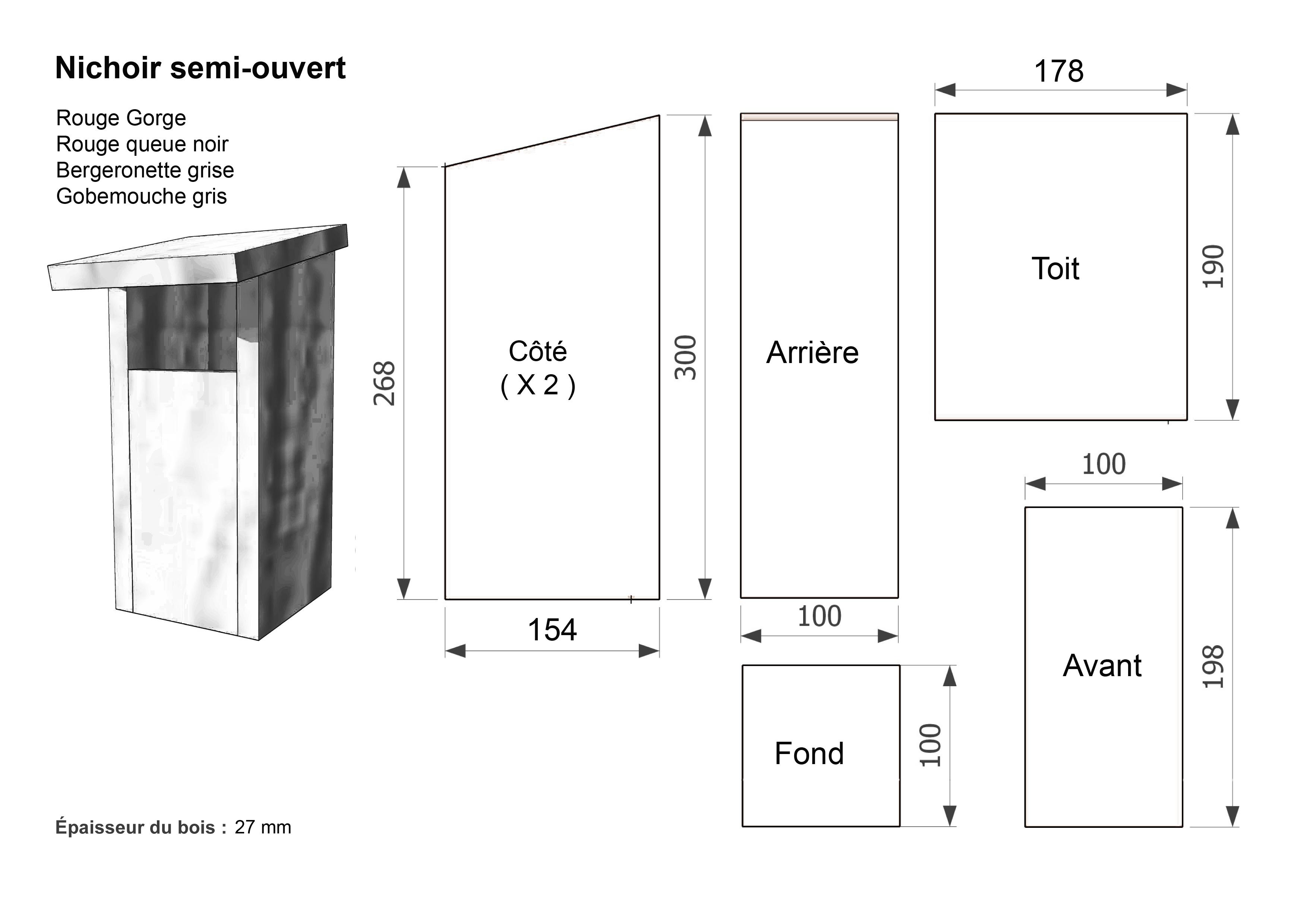 Atelier cr ation nichoirs for Nichoir a rouge gorge